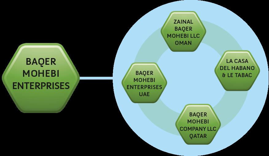 principles of management multi organ Multiple organ failure – current understanding of the pathogenesis and principles of management.