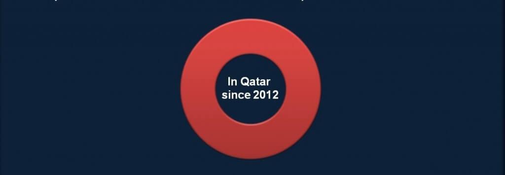 Qatar HORECA2