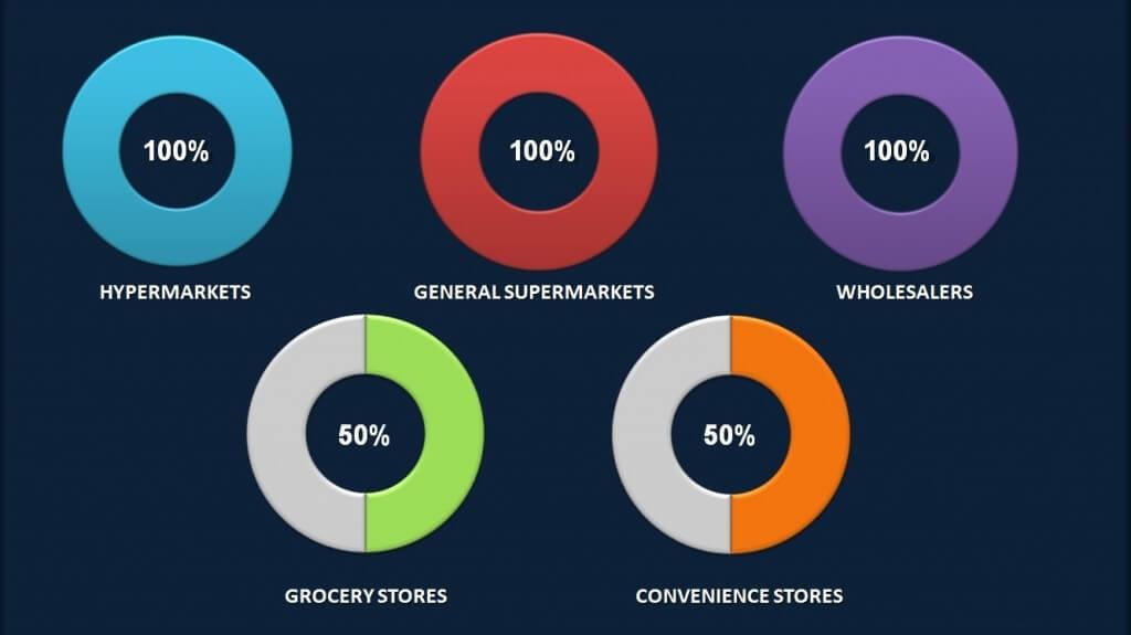 UAE Consumer1